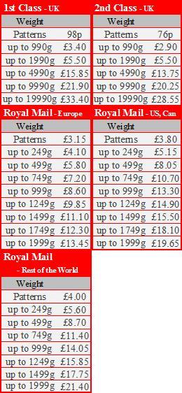 Shipping Rates